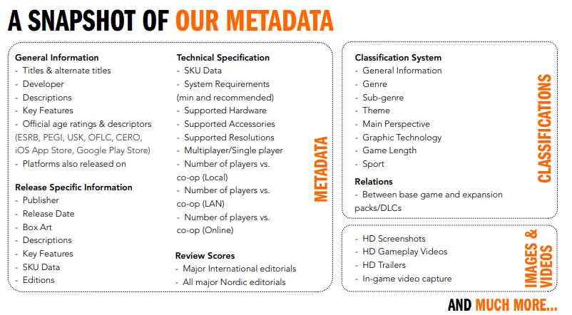Video Game Metadata for Businesses