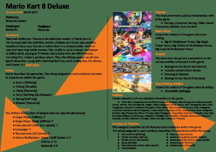 Mario Kart 8 Deluxe Metadata